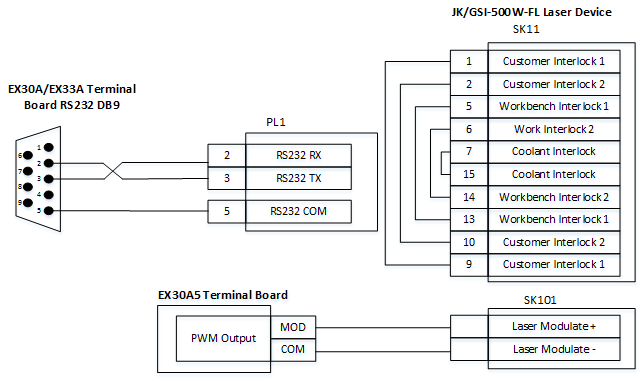 Wiring Diagram of Laser Device - WEIHONG DOC on ab diagram, ac diagram, ba diagram, actor diagram, cd diagram, ak diagram, rc diagram, ar diagram, lg diagram,