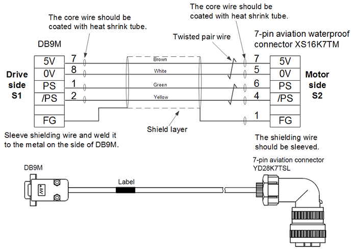 Wiring Diagrams Wise
